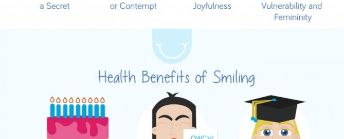The Power of Smiling - Turner Dental Care Aliso Viejo