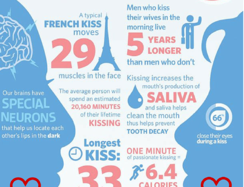 What do you know about kissing?