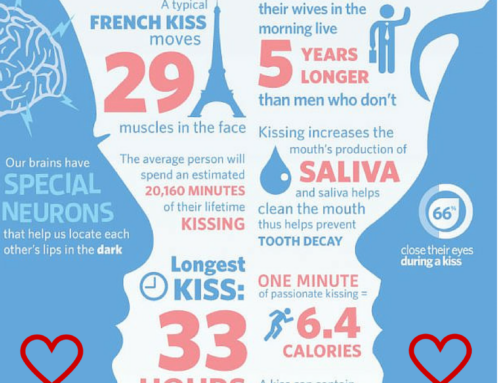 Fun Facts About Kissing: Get Ready For Valentine's Day